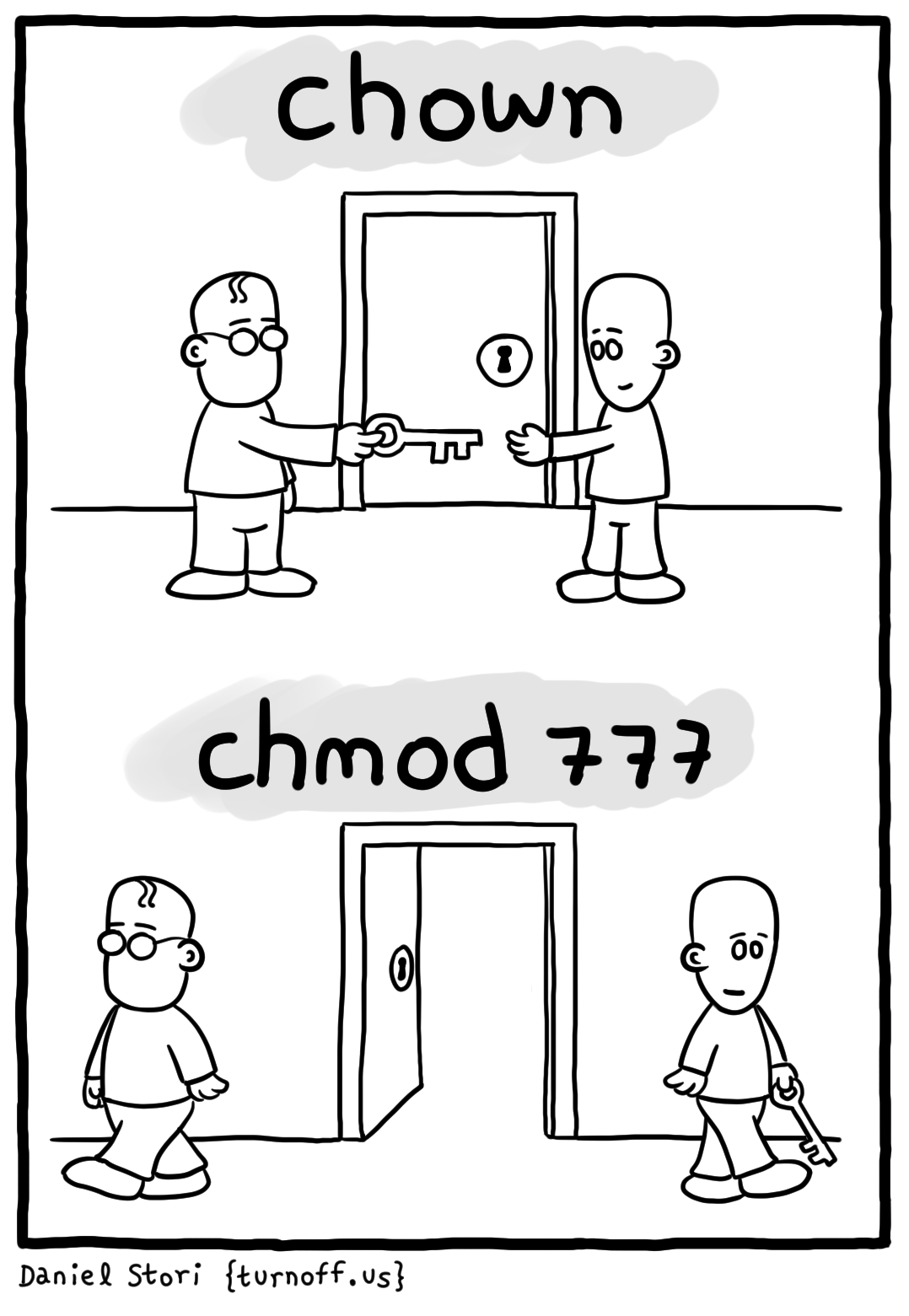 chown - chmod geek comic