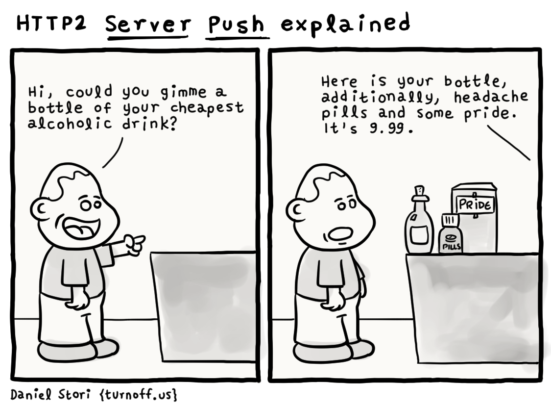 http2 server push explained geek comic
