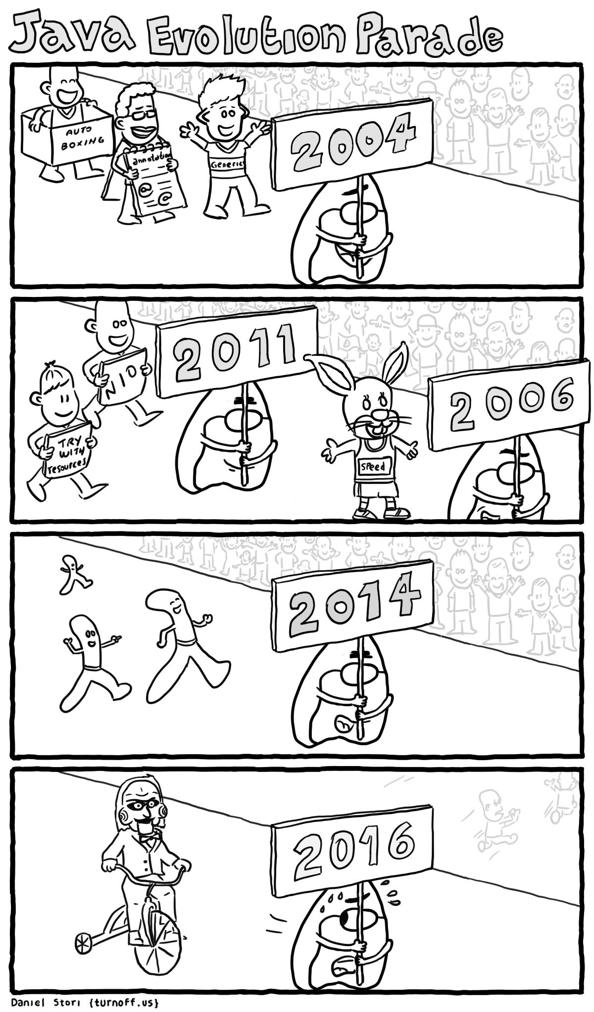 Java Evolution Parade