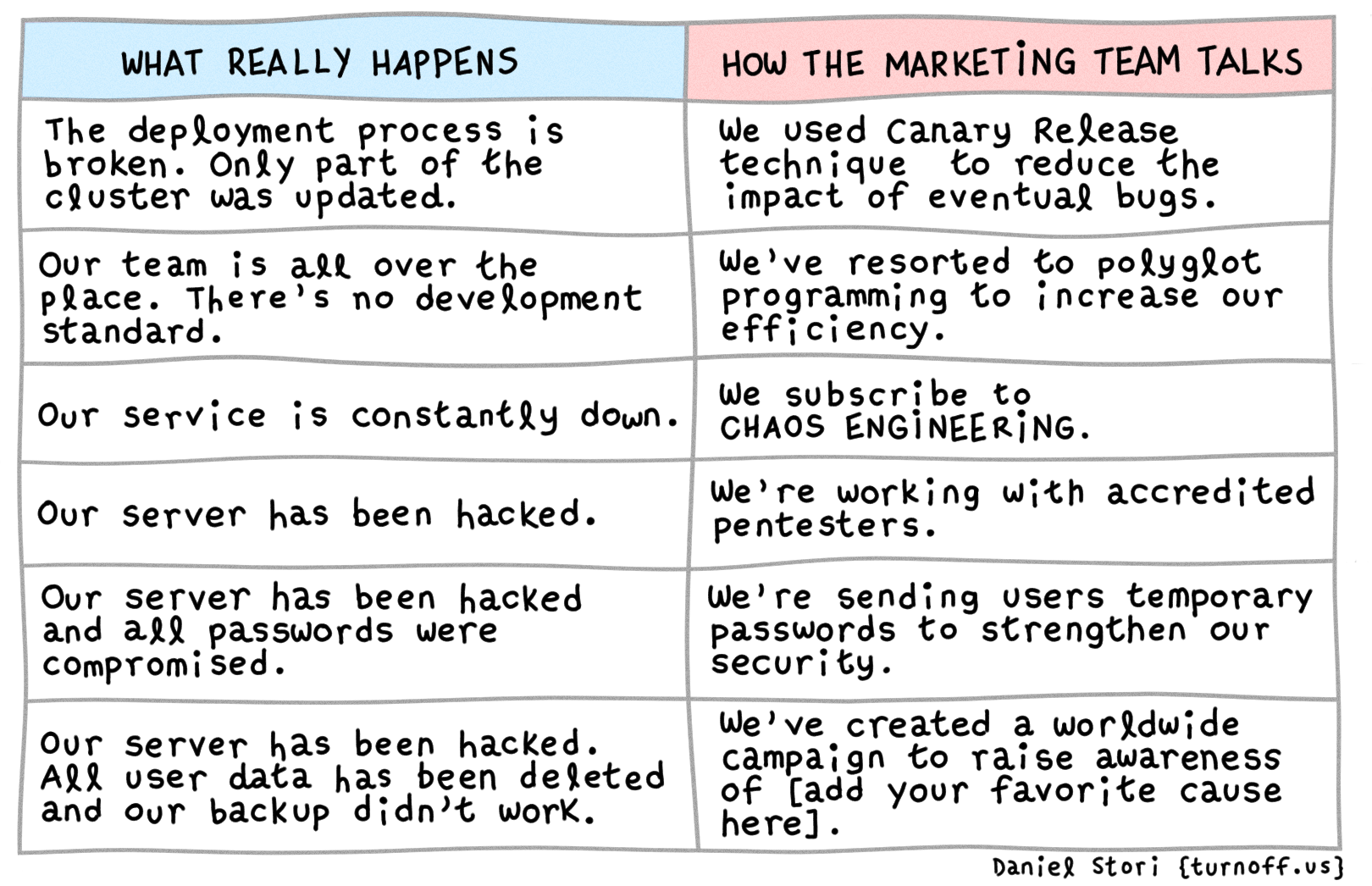 marketing strategy geek comic