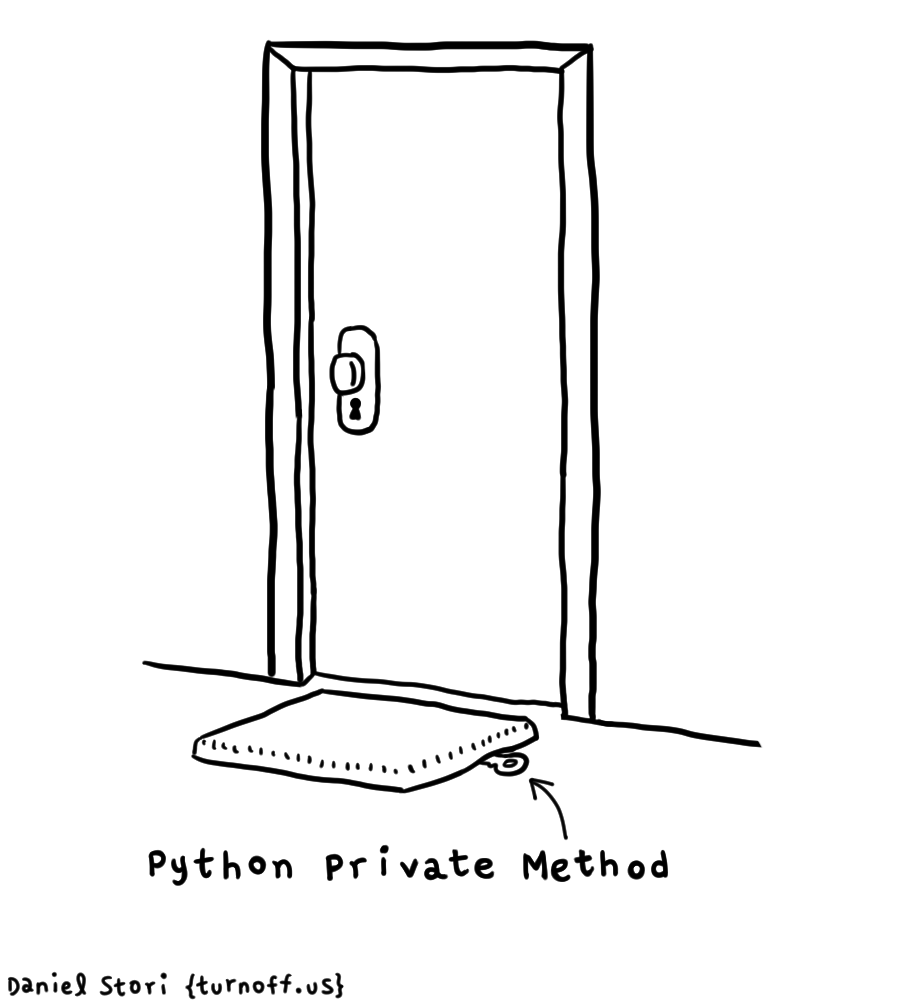 python private methods geek comic