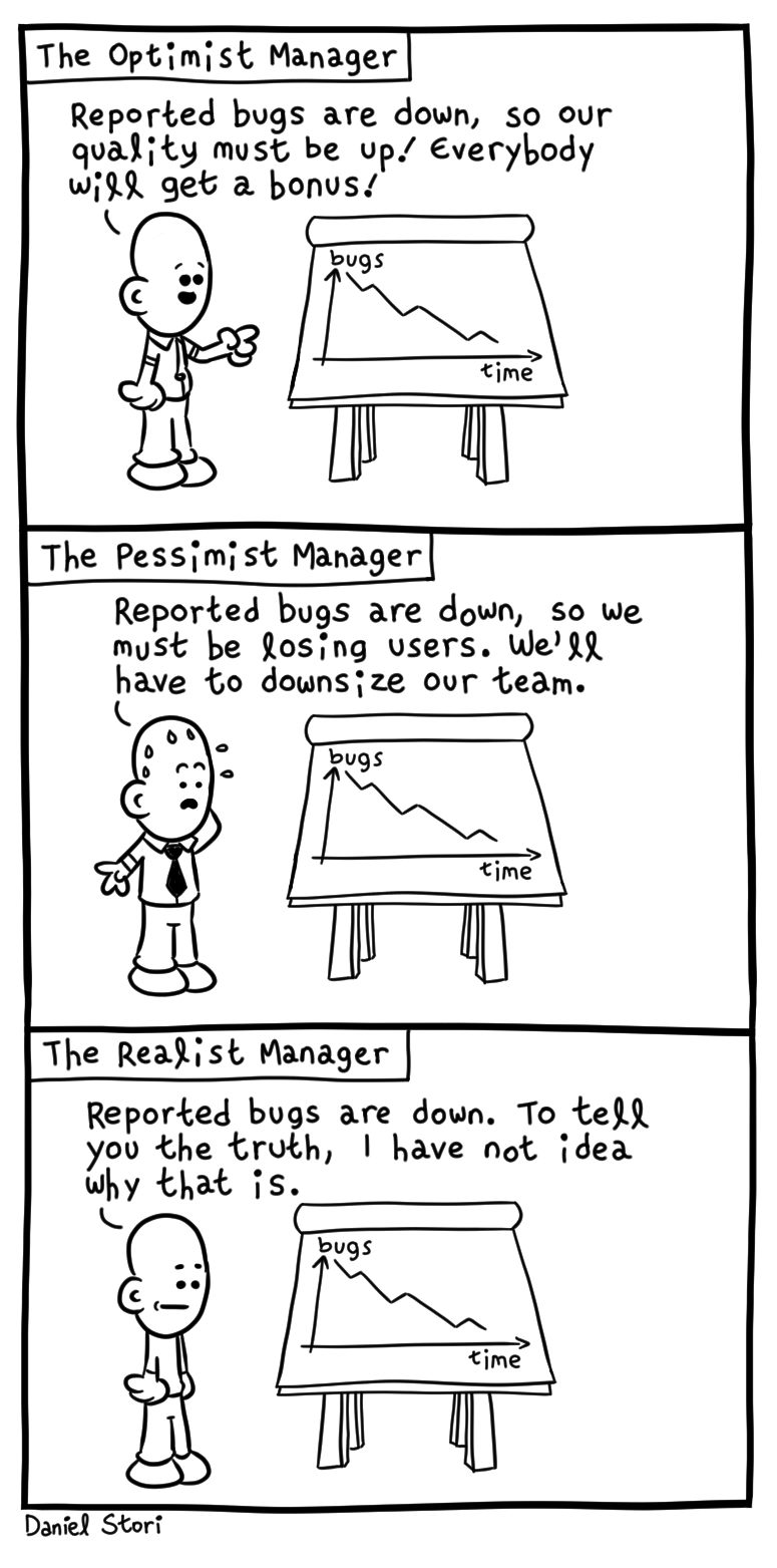 the realist manager geek comic