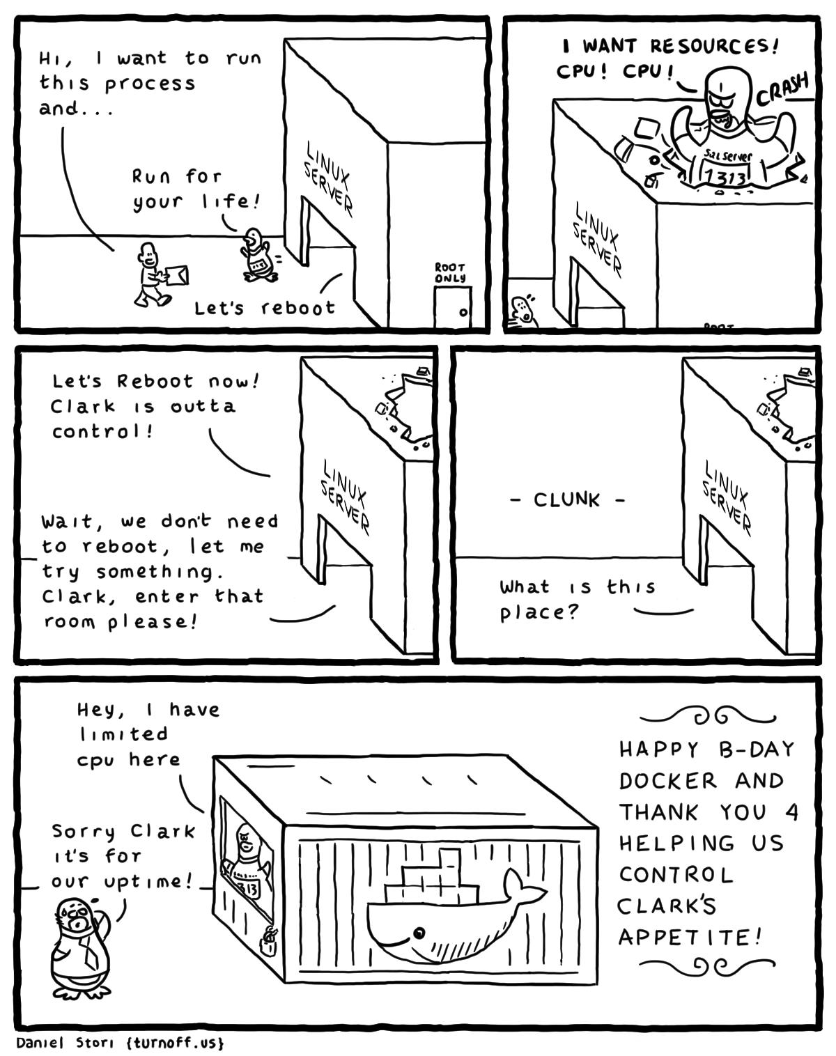 SQL Server on Linux Part 2